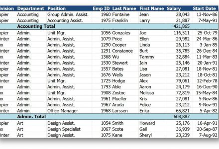 Creating Database Analysis Report and PivotTable